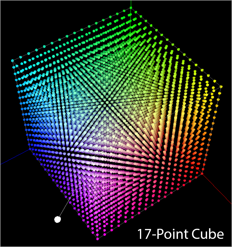 LG OLED's 3D LUT Profiling using LightSpace Thread - Page 10
