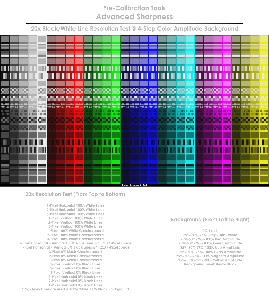 Ted's LightSpace CMS Calibration Disk - Patterns Overview