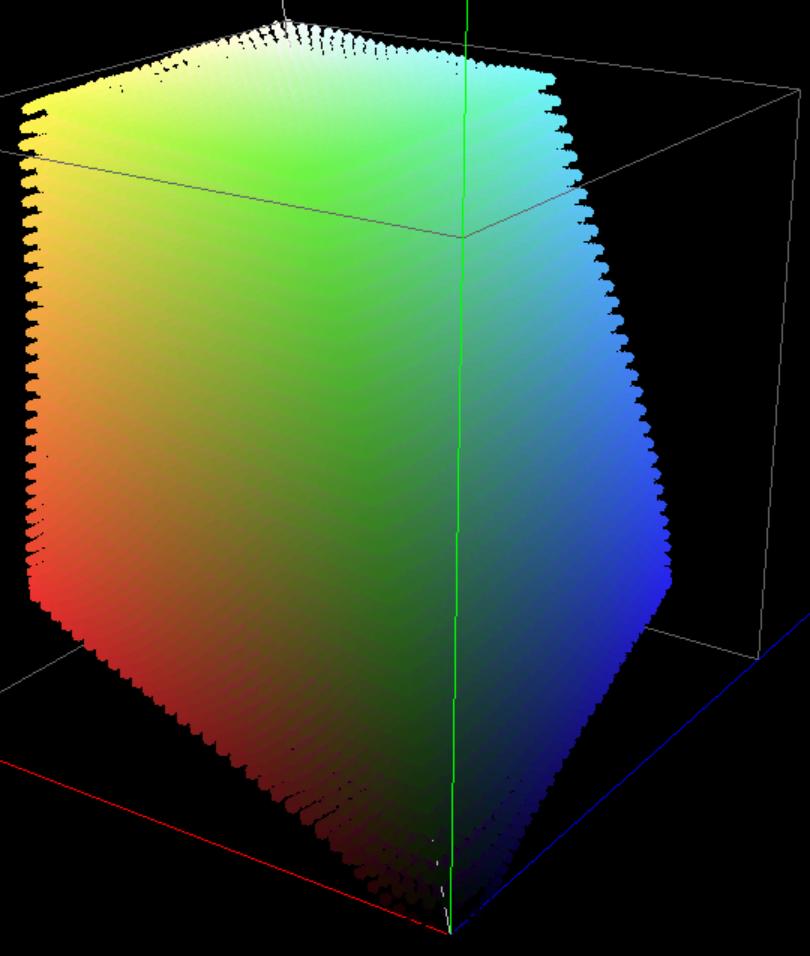 LG OLED's 3D LUT Profiling using LightSpace Thread | Lift