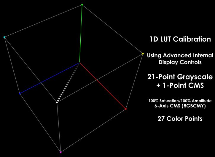 X-rite i1display pro vs colormunki photo M : X-Rite i1Photo Pro 2 (EO2PHO) : Photo